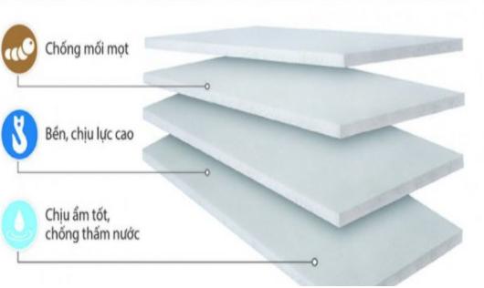 Làm sàn bê tông nhẹ tại Hà Nội 2021